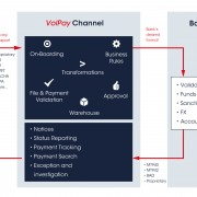 Volpay-Channel-diagram