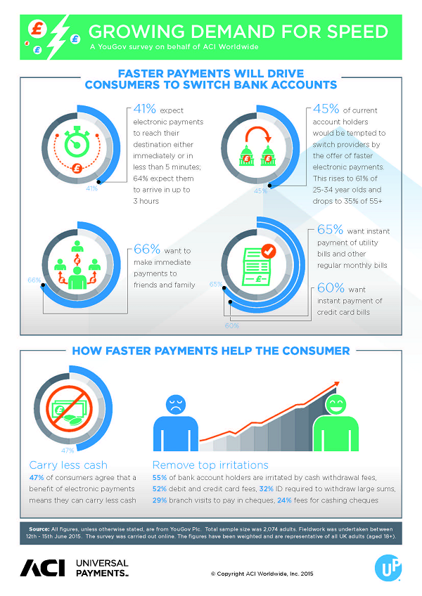 aci_fasterpayments_infographic