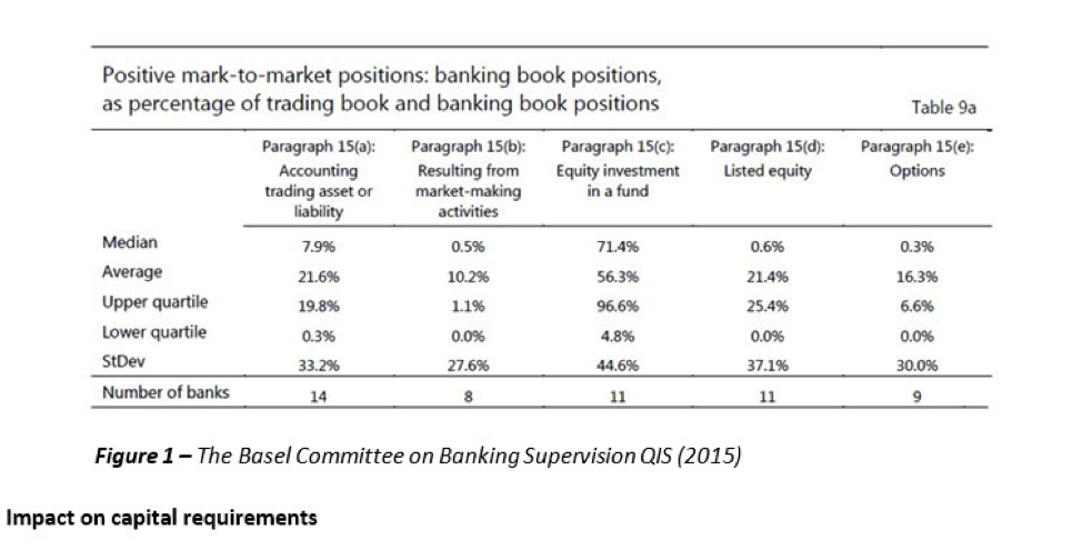 negative impact of technology on banking The effects of innovations on bank performance: the case of electronic banking services à see diagram negative impact on the profitability of the.