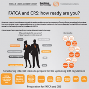 FATCA and CRS – how ready are you?