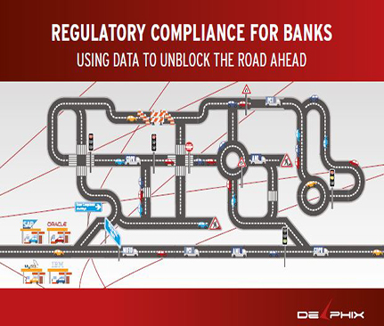 Regulatory compliance for banks