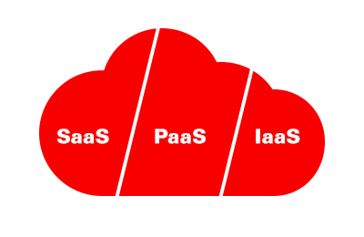 oracle earnings look promising but why the iaas obsession