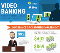Video banking is on!