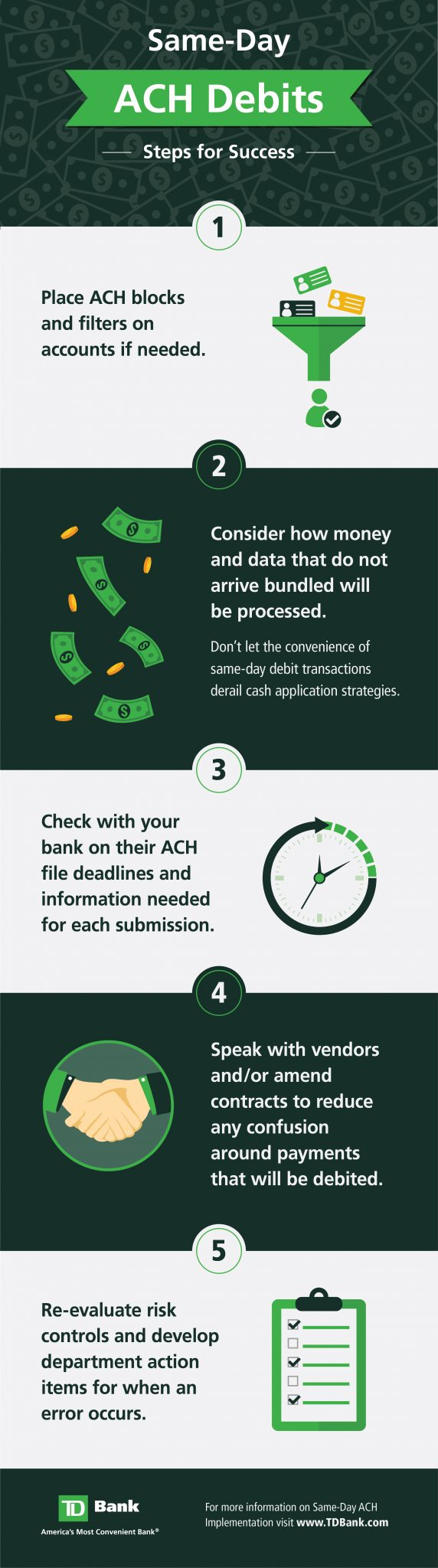 ACH Debits Infographic TD Bank