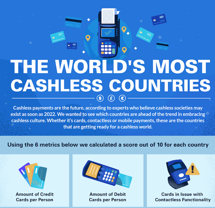 Infographic The World S Most Cashless Countries Fintech